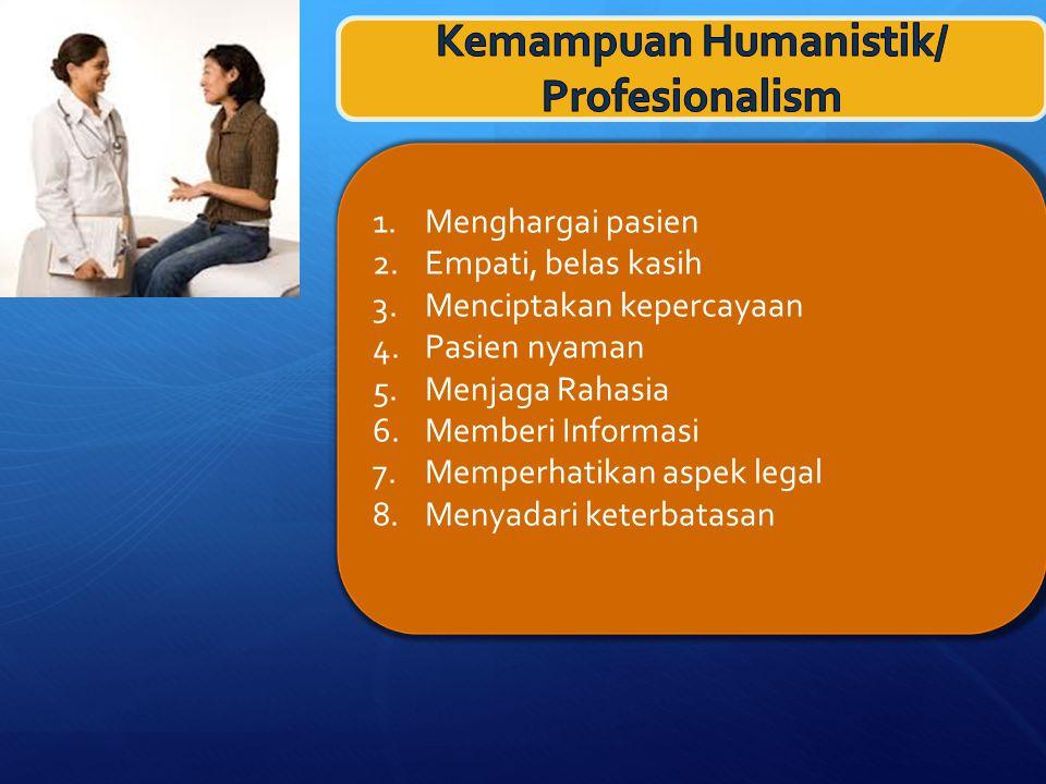 Kemampuan Humanistik/ Profesionalism