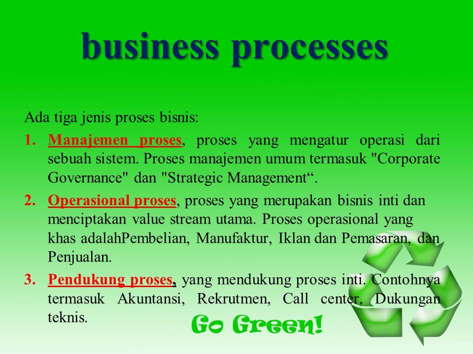 business processes Ada tiga jenis proses bisnis: