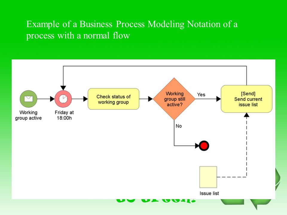 Example of a Business Process Modeling Notation of a process with a normal flow
