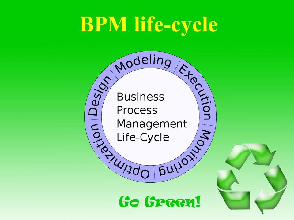 BPM life-cycle