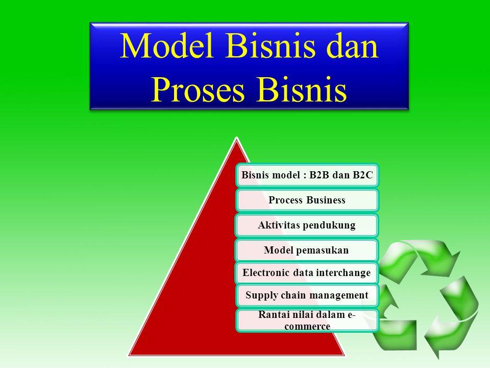Model Bisnis dan Proses Bisnis