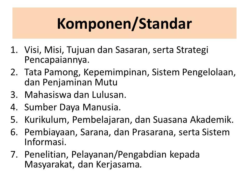 Komponen/Standar Visi, Misi, Tujuan dan Sasaran, serta Strategi Pencapaiannya. Tata Pamong, Kepemimpinan, Sistem Pengelolaan, dan Penjaminan Mutu.