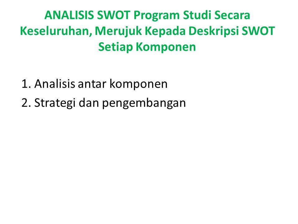ANALISIS SWOT Program Studi Secara Keseluruhan, Merujuk Kepada Deskripsi SWOT Setiap Komponen