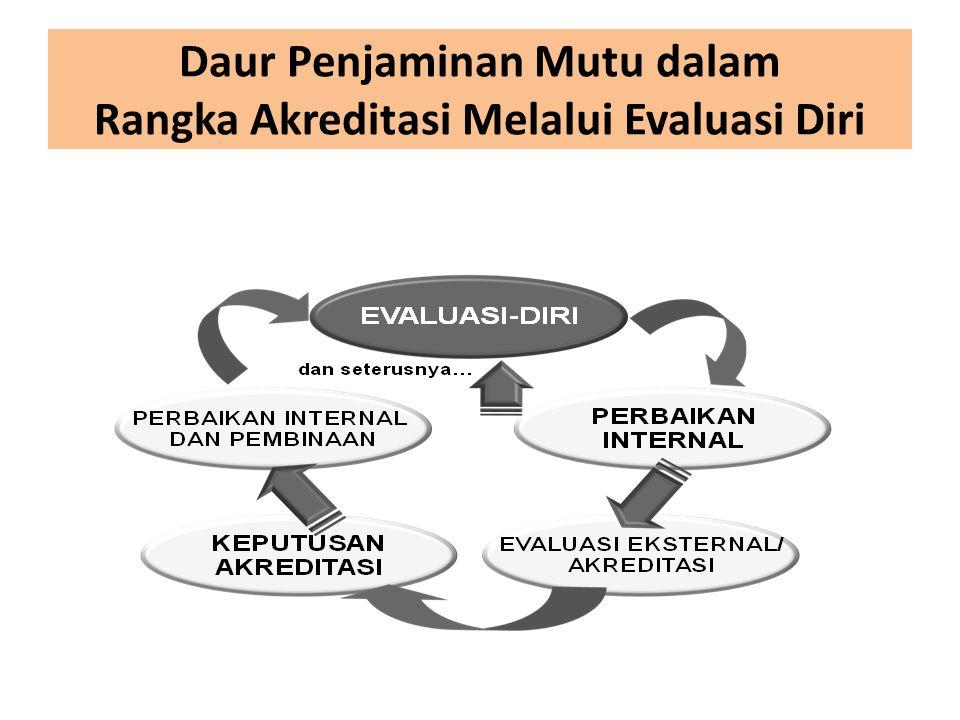Daur Penjaminan Mutu dalam Rangka Akreditasi Melalui Evaluasi Diri