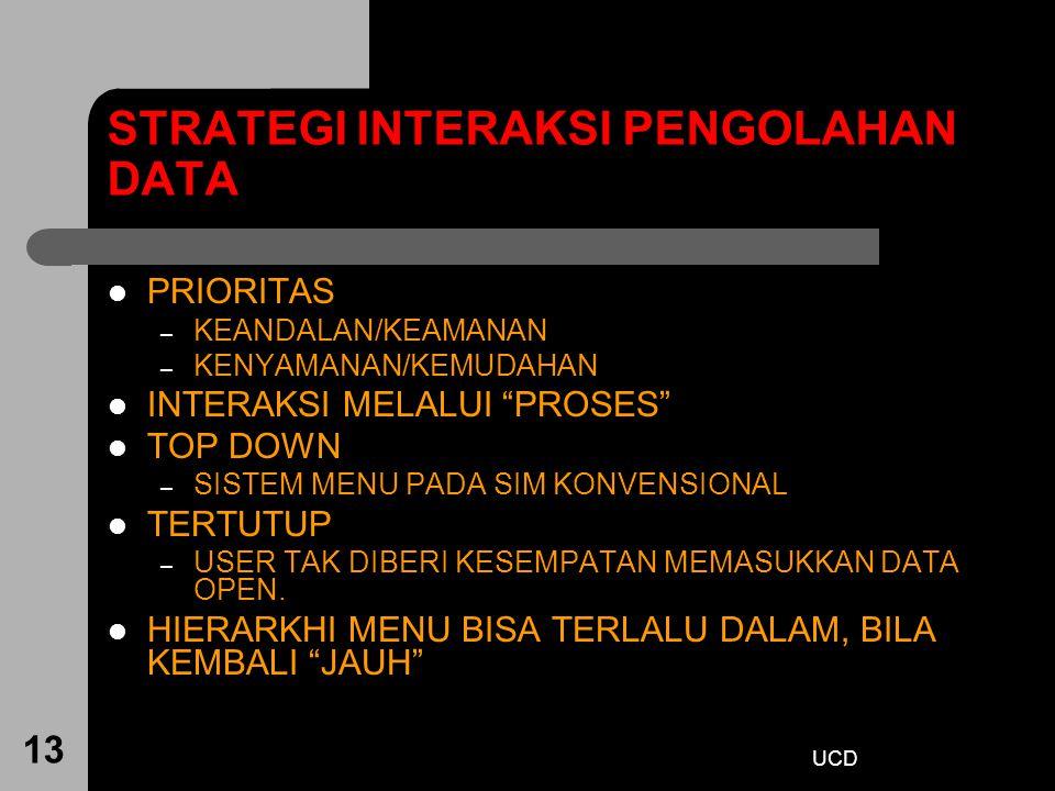 STRATEGI INTERAKSI PENGOLAHAN DATA