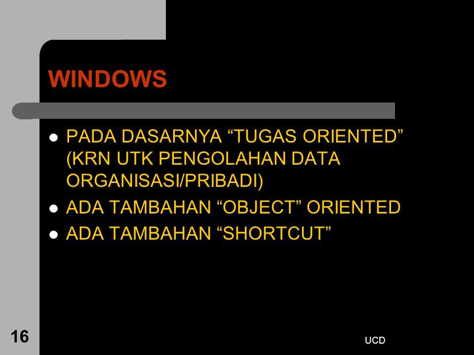 WINDOWS PADA DASARNYA TUGAS ORIENTED (KRN UTK PENGOLAHAN DATA ORGANISASI/PRIBADI) ADA TAMBAHAN OBJECT ORIENTED.