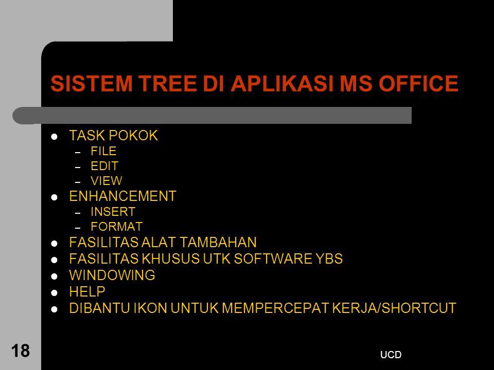 SISTEM TREE DI APLIKASI MS OFFICE
