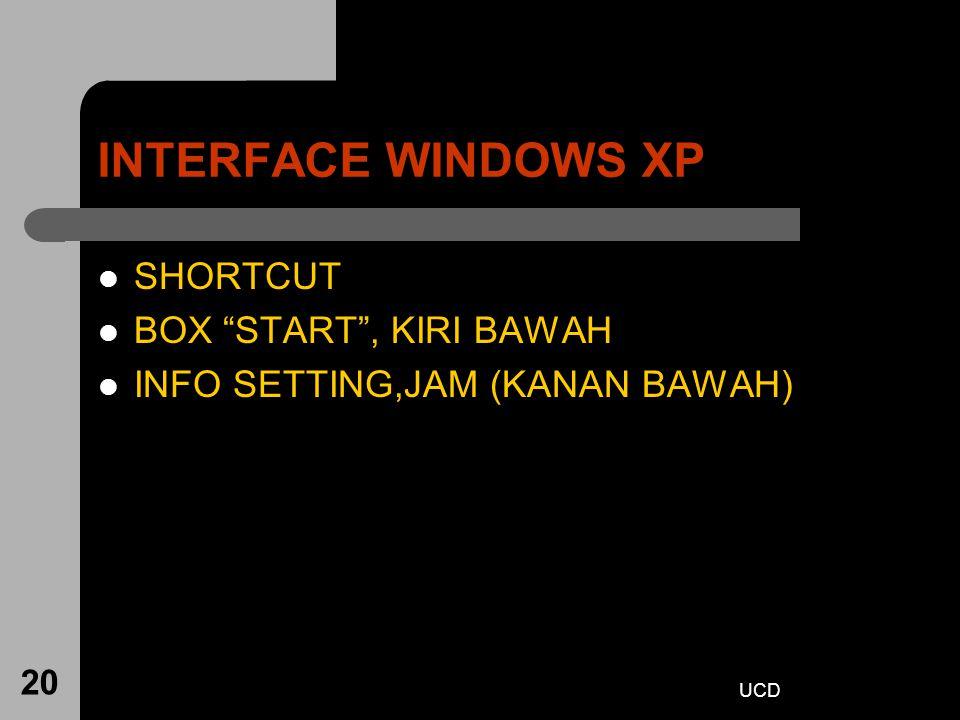 INTERFACE WINDOWS XP SHORTCUT BOX START , KIRI BAWAH