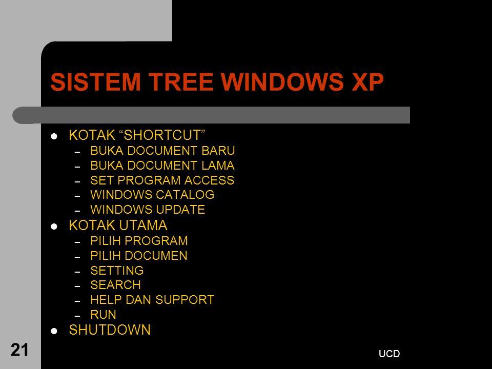 SISTEM TREE WINDOWS XP KOTAK SHORTCUT KOTAK UTAMA SHUTDOWN