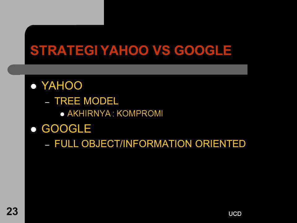 STRATEGI YAHOO VS GOOGLE