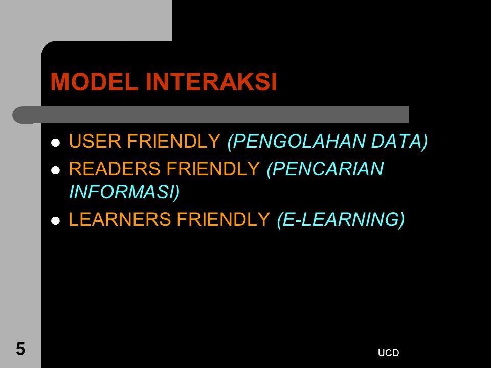 MODEL INTERAKSI USER FRIENDLY (PENGOLAHAN DATA)
