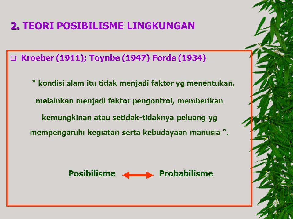 2. TEORI POSIBILISME LINGKUNGAN