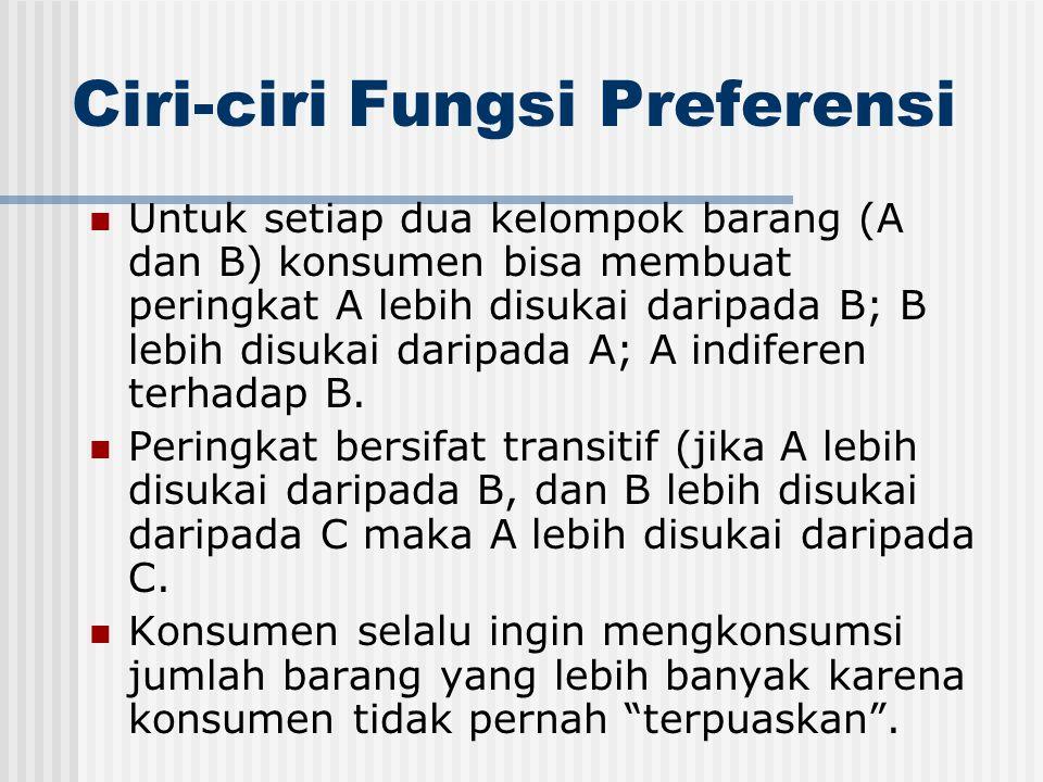 Ciri-ciri Fungsi Preferensi