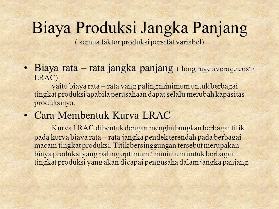 Biaya Produksi Jangka Panjang ( semua faktor produksi persifat variabel)