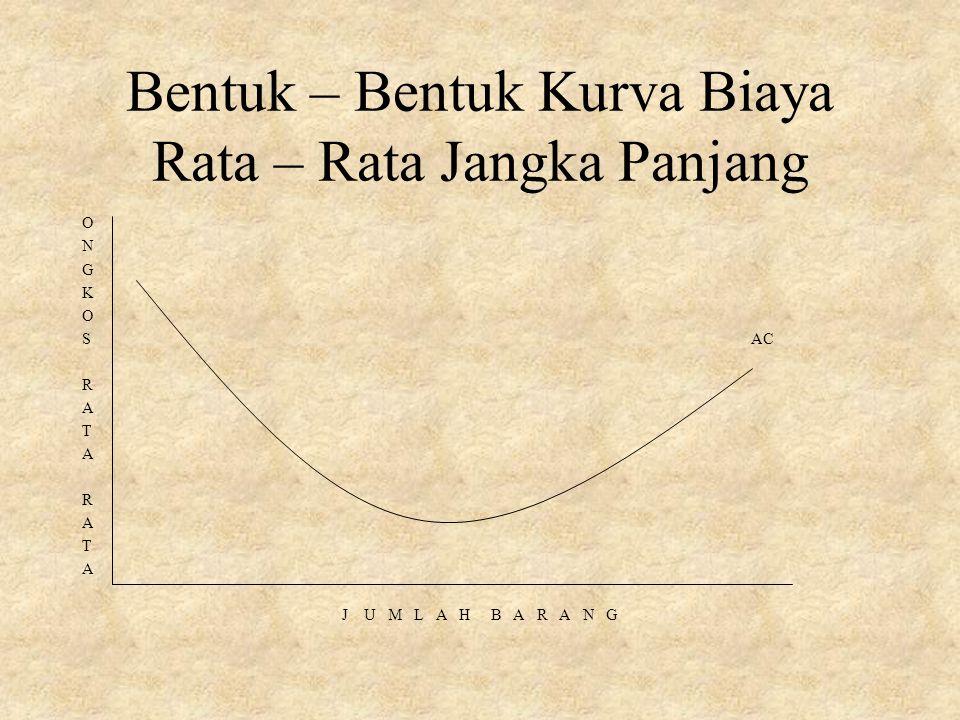 Bentuk – Bentuk Kurva Biaya Rata – Rata Jangka Panjang
