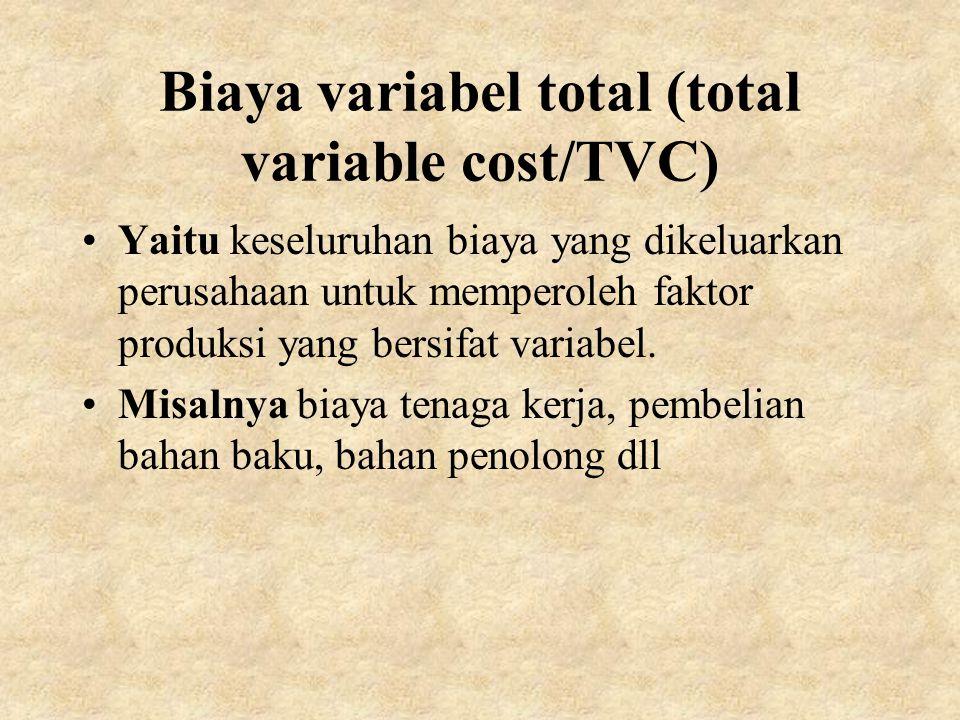 Biaya variabel total (total variable cost/TVC)