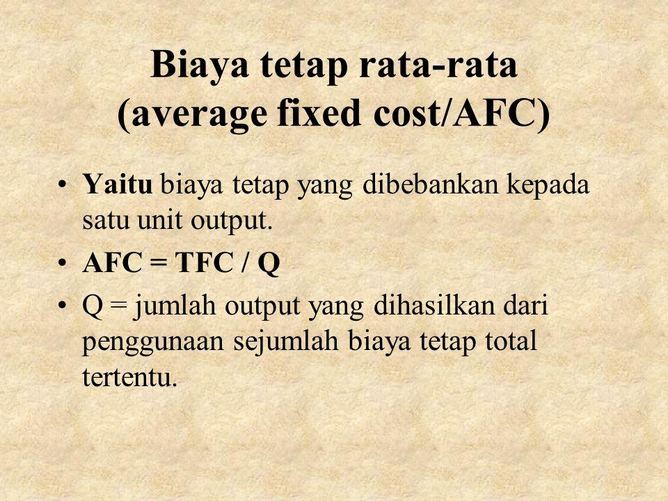Biaya tetap rata-rata (average fixed cost/AFC)