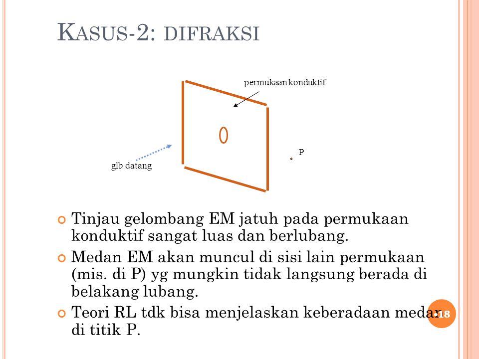 Kasus-2: difraksi glb datang. permukaan konduktif. P. Tinjau gelombang EM jatuh pada permukaan konduktif sangat luas dan berlubang.