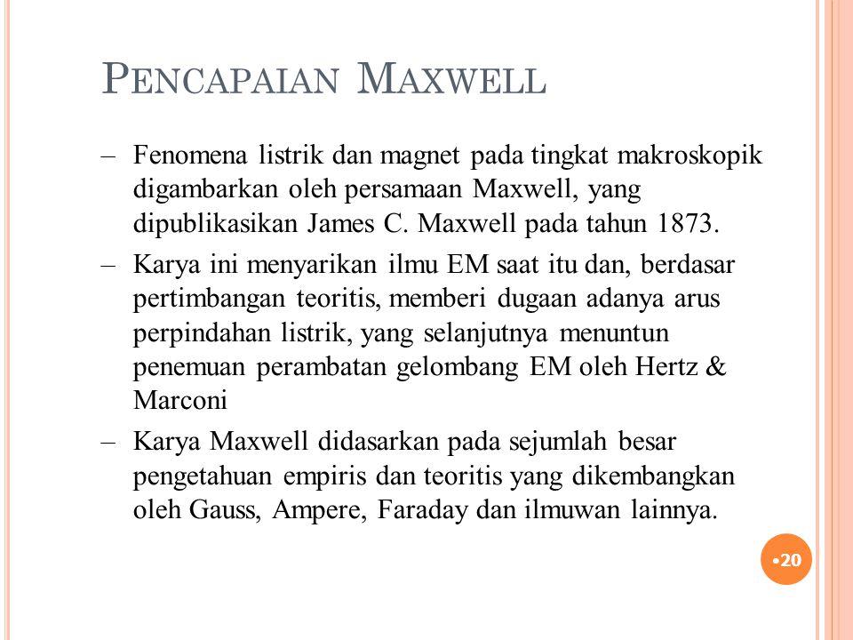Pencapaian Maxwell
