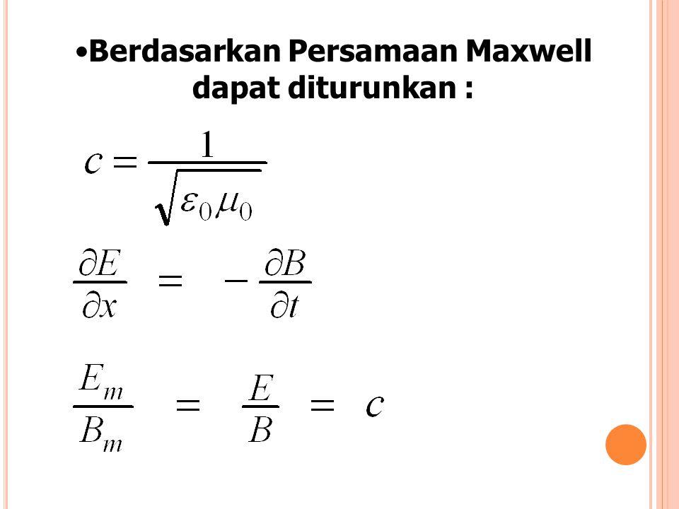 Berdasarkan Persamaan Maxwell dapat diturunkan :