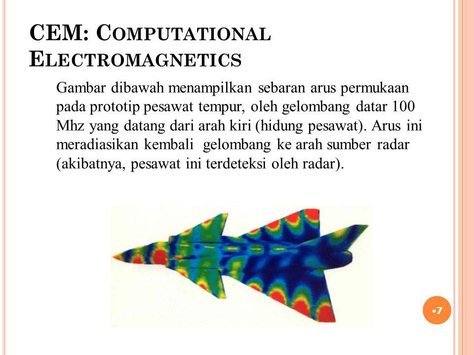 CEM: Computational Electromagnetics