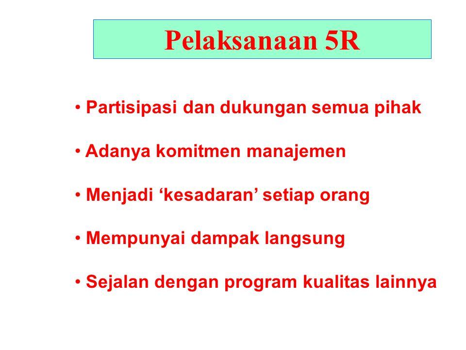 Pelaksanaan 5R Partisipasi dan dukungan semua pihak