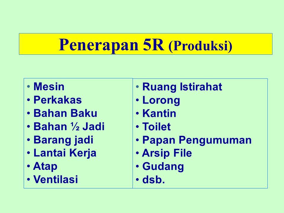 Penerapan 5R (Produksi)