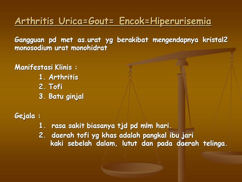 Arthritis Urica=Gout= Encok=Hiperurisemia