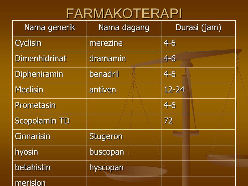 FARMAKOTERAPI Nama generik Nama dagang Durasi (jam) Cyclisin merezine