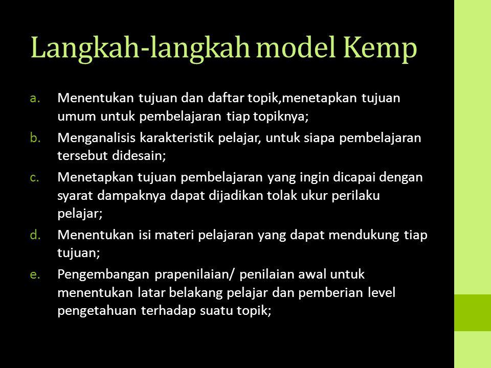 Langkah-langkah model Kemp