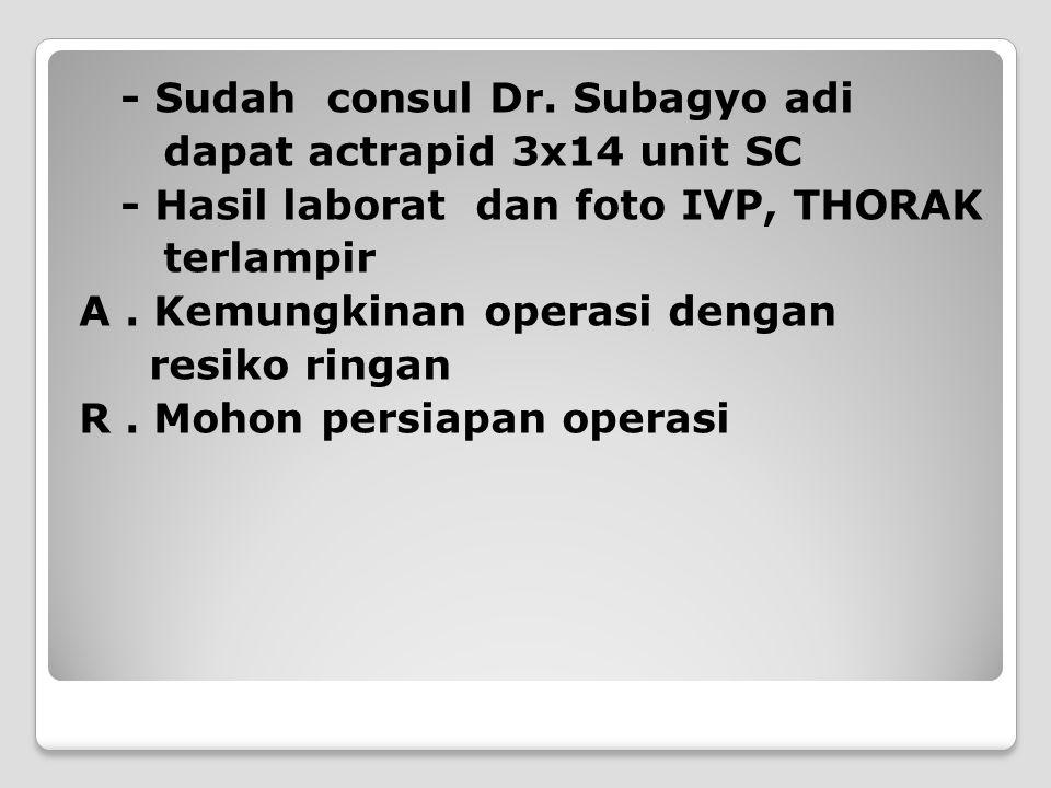 - Sudah consul Dr.