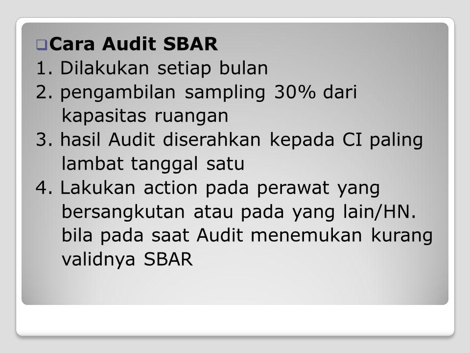 Cara Audit SBAR 1. Dilakukan setiap bulan. 2. pengambilan sampling 30% dari. kapasitas ruangan. 3. hasil Audit diserahkan kepada CI paling.
