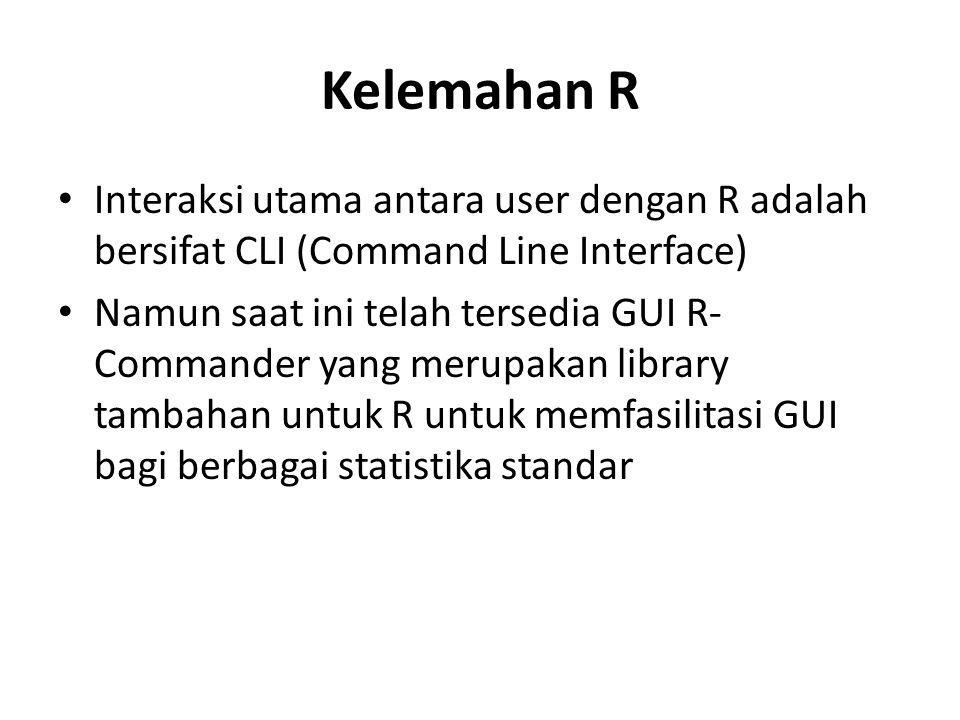 Kelemahan R Interaksi utama antara user dengan R adalah bersifat CLI (Command Line Interface)