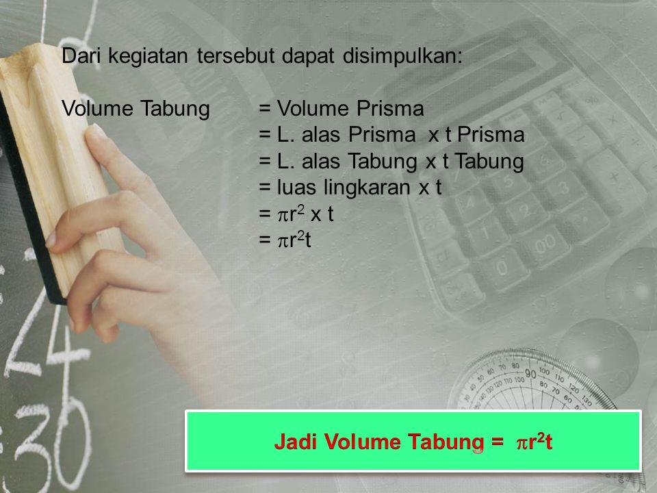 Jadi Volume Tabung = r2t