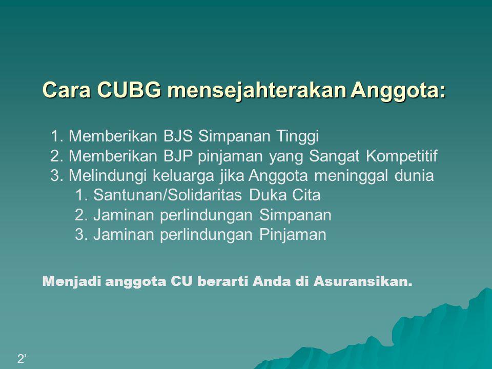 Cara CUBG mensejahterakan Anggota: