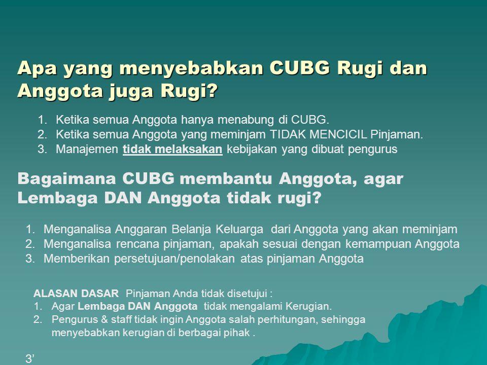 Apa yang menyebabkan CUBG Rugi dan Anggota juga Rugi