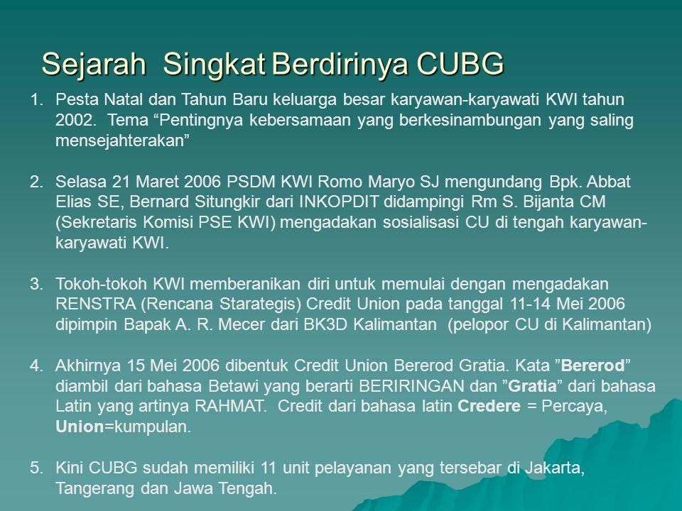 Sejarah Singkat Berdirinya CUBG