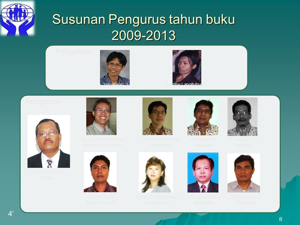 Susunan Pengurus tahun buku 2009-2013