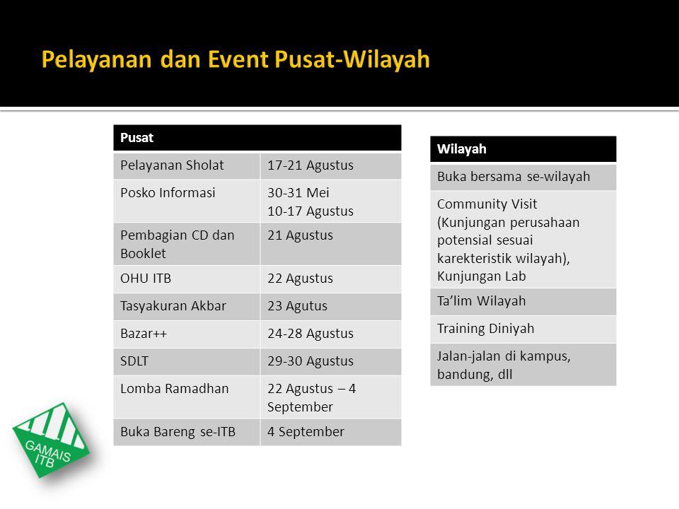 Pelayanan dan Event Pusat-Wilayah