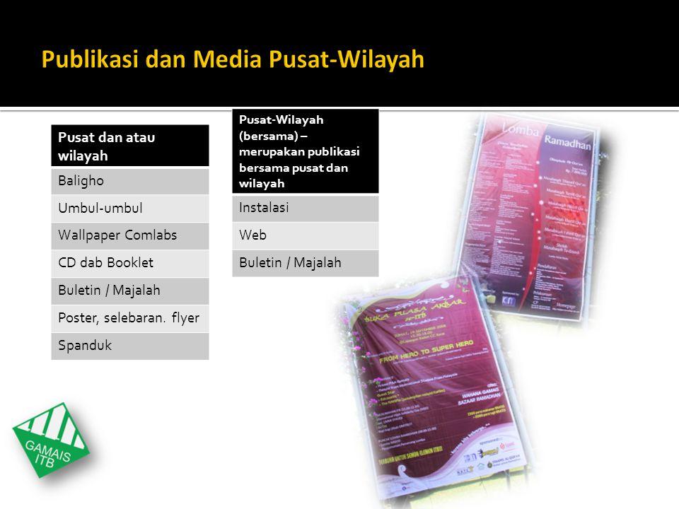 Publikasi dan Media Pusat-Wilayah