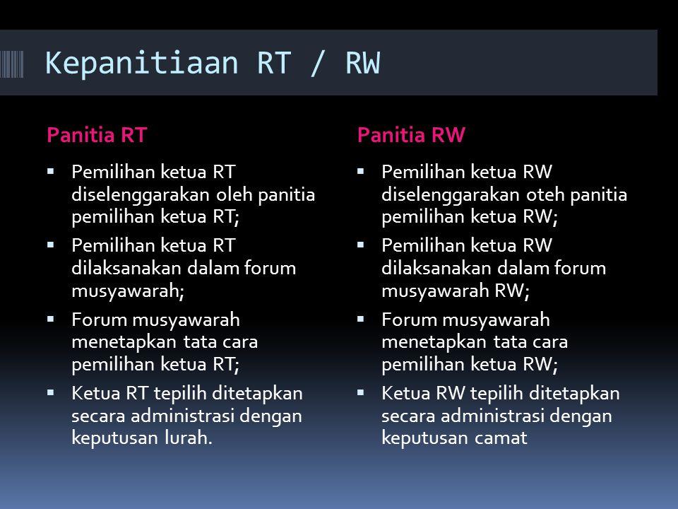 Kepanitiaan RT / RW Panitia RT Panitia RW