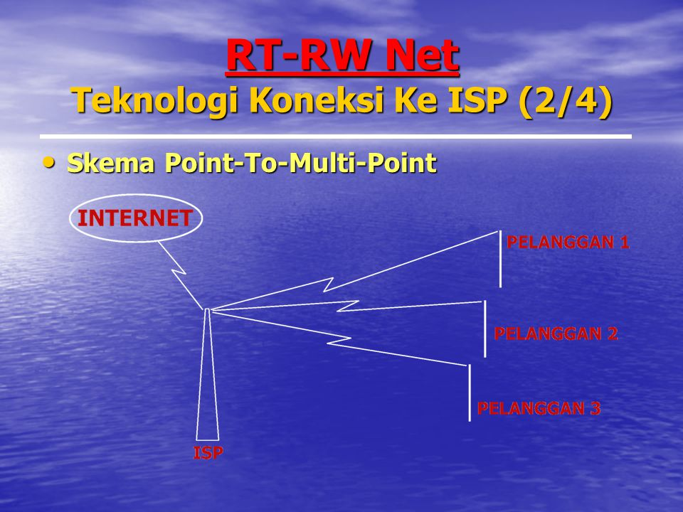 RT-RW Net Teknologi Koneksi Ke ISP (2/4)