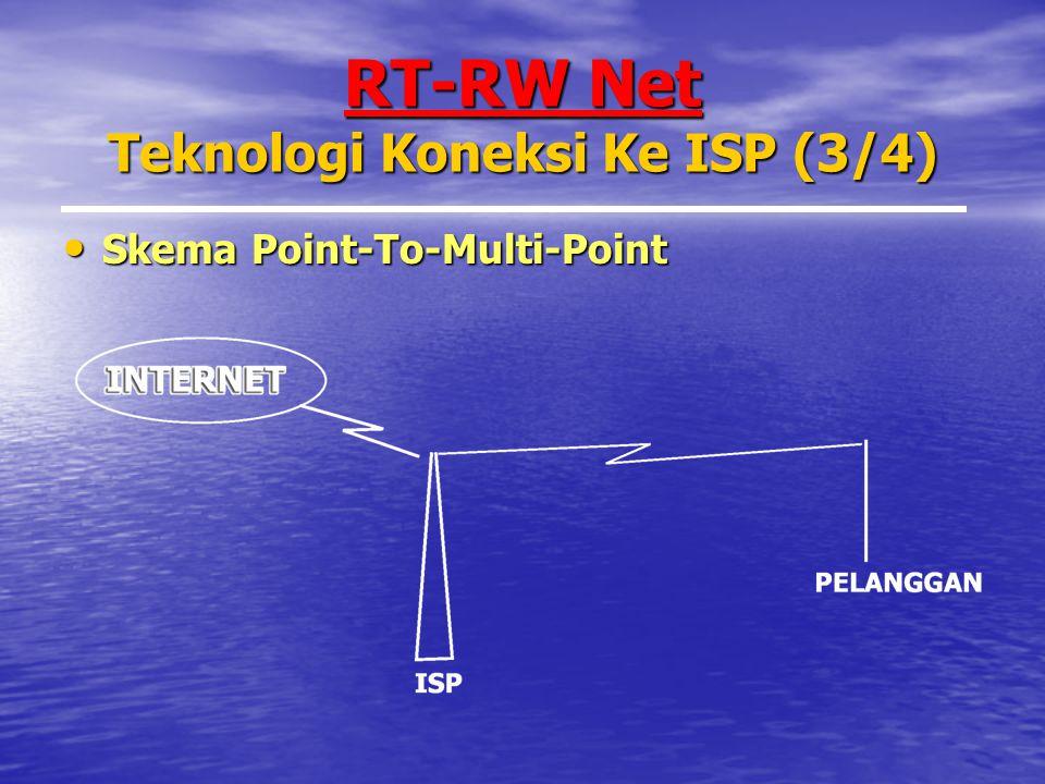 RT-RW Net Teknologi Koneksi Ke ISP (3/4)