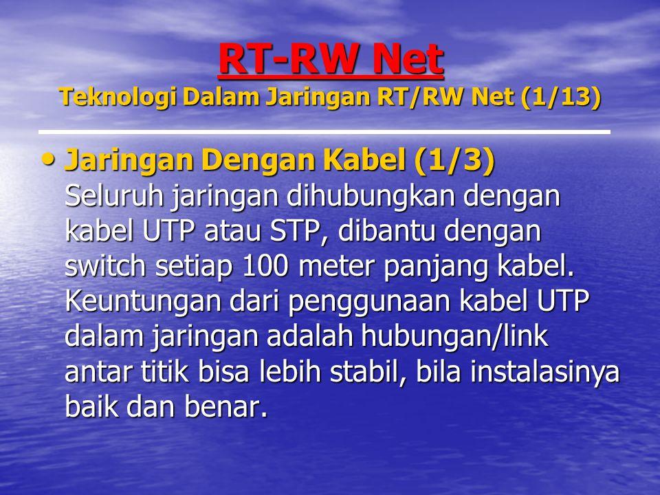 RT-RW Net Teknologi Dalam Jaringan RT/RW Net (1/13)