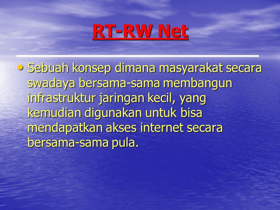 RT-RW Net