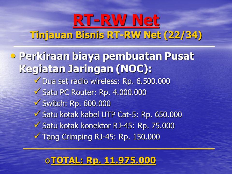RT-RW Net Tinjauan Bisnis RT-RW Net (22/34)