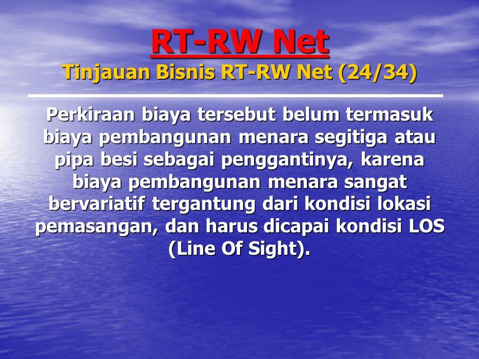 RT-RW Net Tinjauan Bisnis RT-RW Net (24/34)