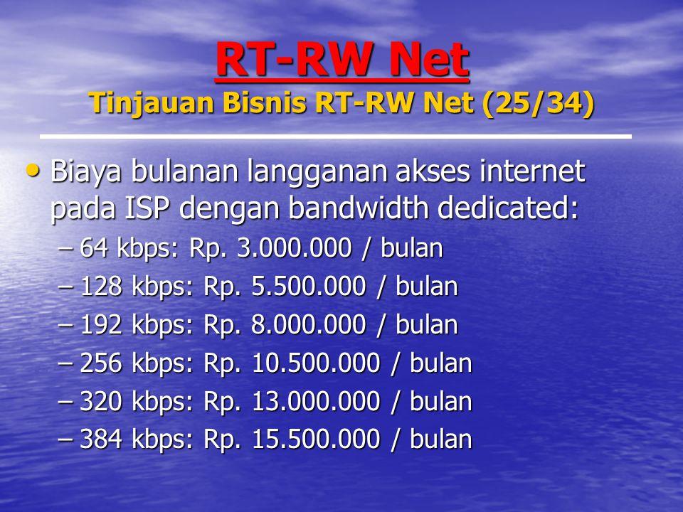 RT-RW Net Tinjauan Bisnis RT-RW Net (25/34)