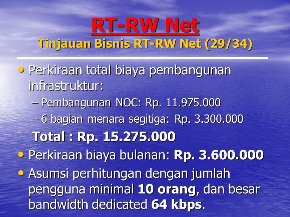 RT-RW Net Tinjauan Bisnis RT-RW Net (29/34)