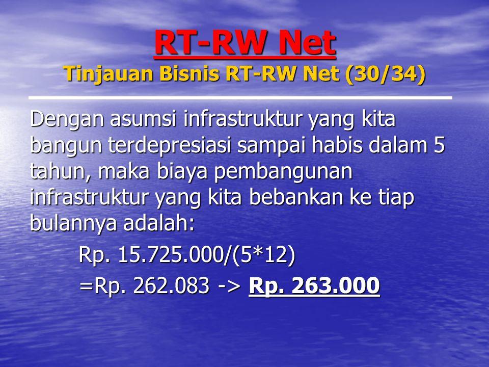 RT-RW Net Tinjauan Bisnis RT-RW Net (30/34)